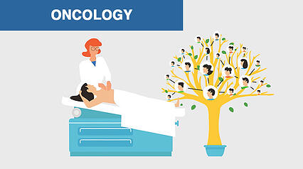 Healthcare-Oncology-thumb copy