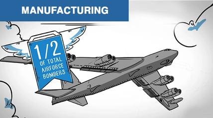 Tech-Manufacturing-thumb