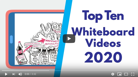 Top Ten Whiteboard Videos